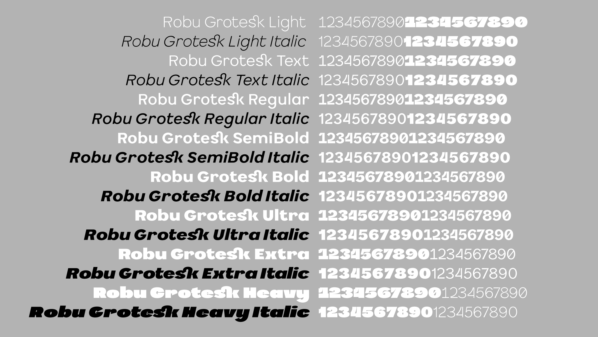 Robu Grotesk, a new typeface designed by Andrei Robu. Available on www.typeverything.com